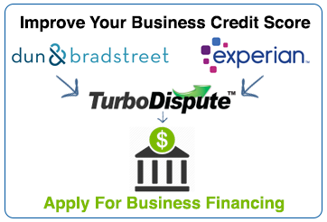 Best credit builder crm software try it free today stay involved with all three credit agencies reheart Images