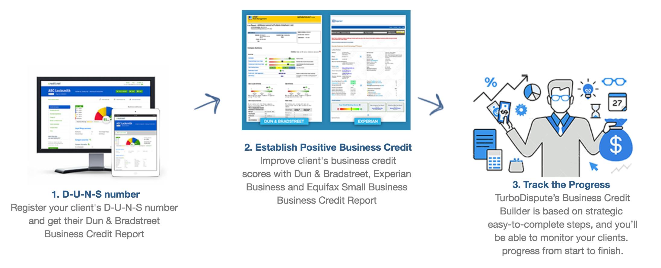 TurboDispute | Credit Repair Business Software CRM | Try it FREE!